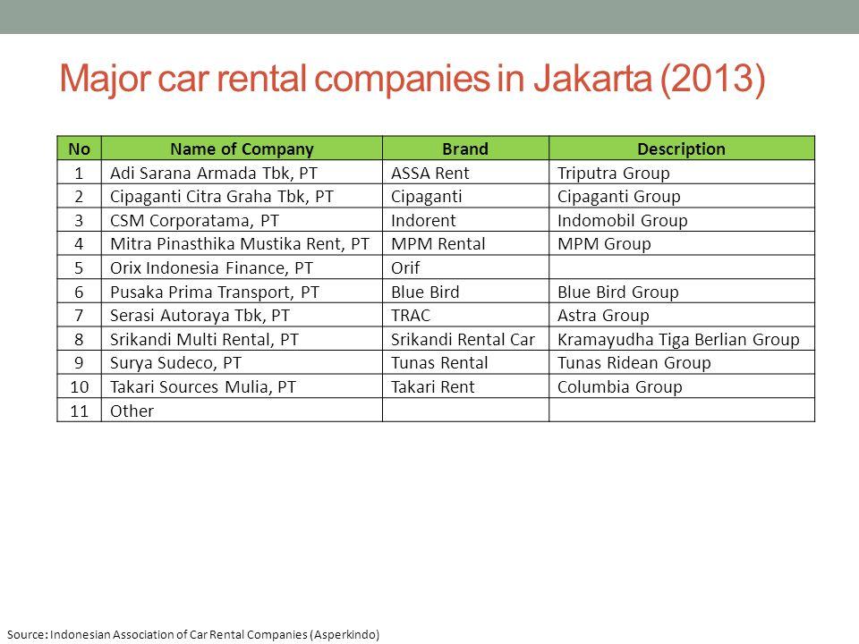 Major car rental companies in Jakarta (2013) NoName of CompanyBrandDescription 1Adi Sarana Armada Tbk, PTASSA RentTriputra Group 2Cipaganti Citra Grah