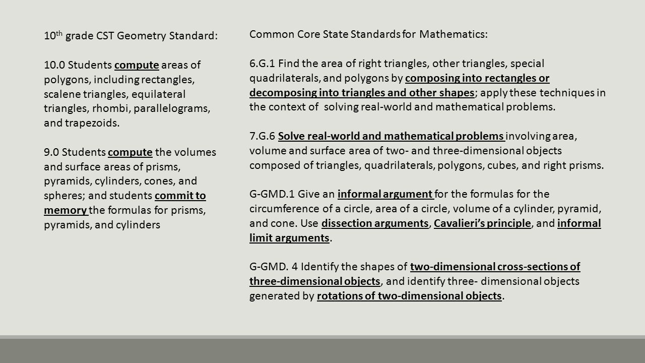 10 th grade CST Geometry Standard: 10.0 Students compute areas of polygons, including rectangles, scalene triangles, equilateral triangles, rhombi, pa