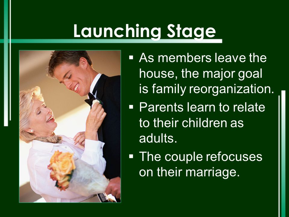 Launching Stage  As members leave the house, the major goal is family reorganization.  Parents learn to relate to their children as adults.  The co