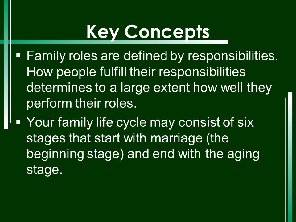 Key Concepts  Family roles are defined by responsibilities. How people fulfill their responsibilities determines to a large extent how well they perf