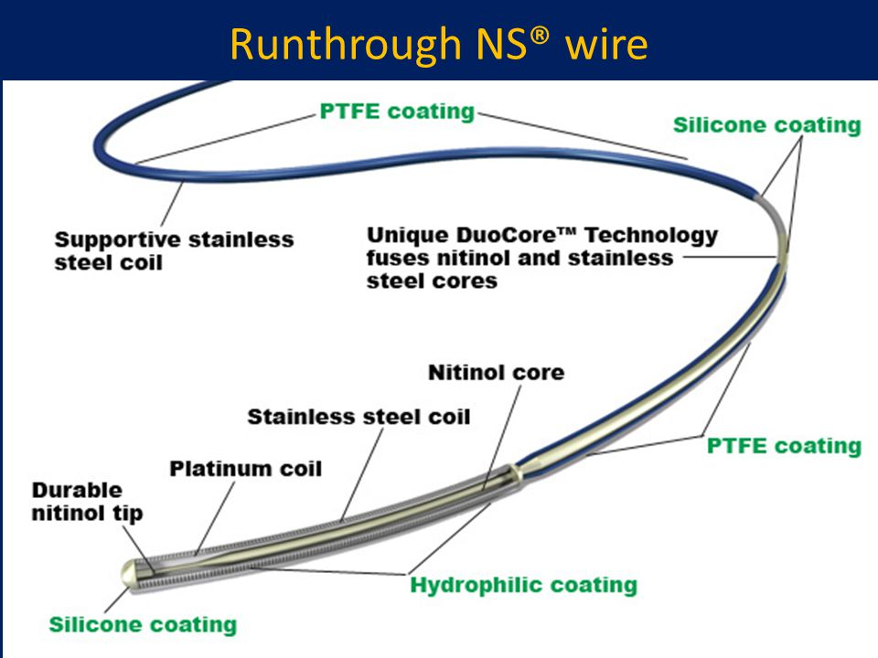 Runthrough NS® wire