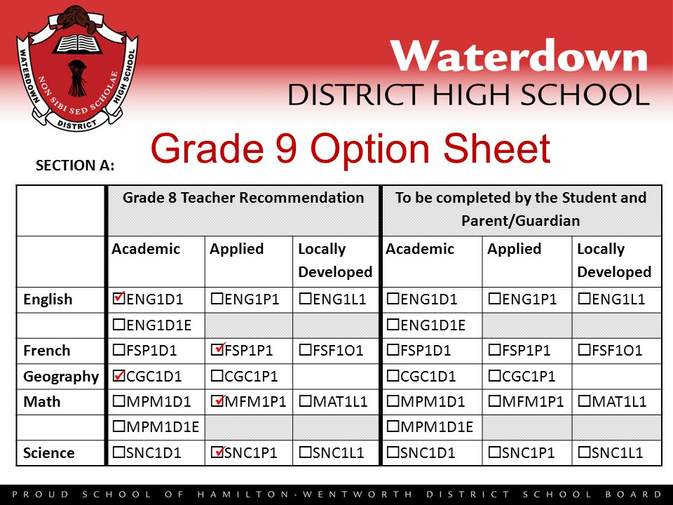Grade 9 Option Sheet SECTION A: Grade 8 Teacher Recommendation To be completed by the Student and Parent/Guardian AcademicApplied Locally Developed AcademicApplied Locally Developed English  ENG1D1  ENG1P1  ENG1L1  ENG1D1  ENG1P1  ENG1L1  ENG1D1E French  FSP1D1  FSP1P1  FSF1O1  FSP1D1  FSP1P1  FSF1O1 Geography  CGC1D1  CGC1P1  CGC1D1  CGC1P1 Math  MPM1D1  MFM1P1  MAT1L1  MPM1D1  MFM1P1  MAT1L1  MPM1D1E Science  SNC1D1  SNC1P1  SNC1L1  SNC1D1  SNC1P1  SNC1L1