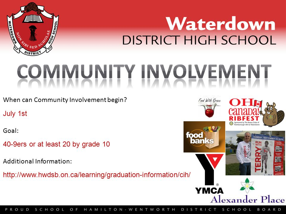 When can Community Involvement begin.