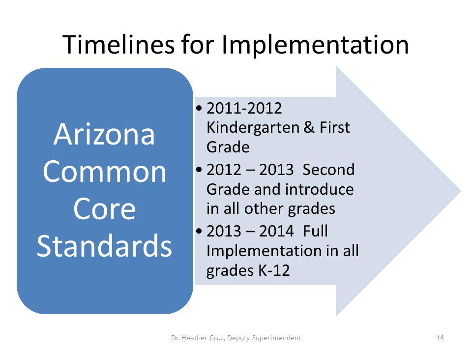 Timelines for Implementation Dr. Heather Cruz, Deputy Superintendent14 2011-2012 Kindergarten & First Grade 2012 – 2013 Second Grade and introduce in