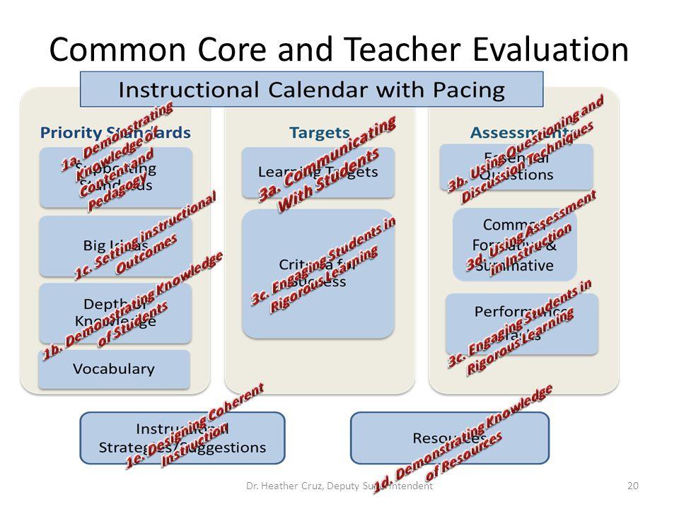 Common Core and Teacher Evaluation Dr. Heather Cruz, Deputy Superintendent20