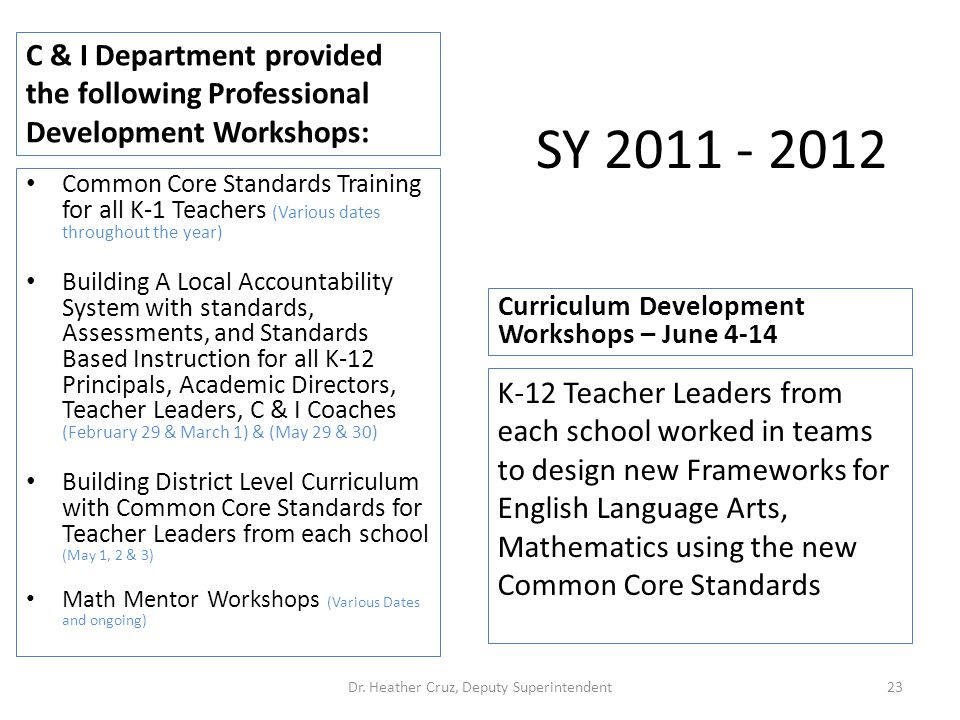 SY 2011 - 2012 C & I Department provided the following Professional Development Workshops: Common Core Standards Training for all K-1 Teachers (Variou