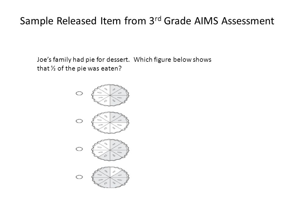 Sample Released Item from 3 rd Grade AIMS Assessment Joe's family had pie for dessert. Which figure below shows that ½ of the pie was eaten?