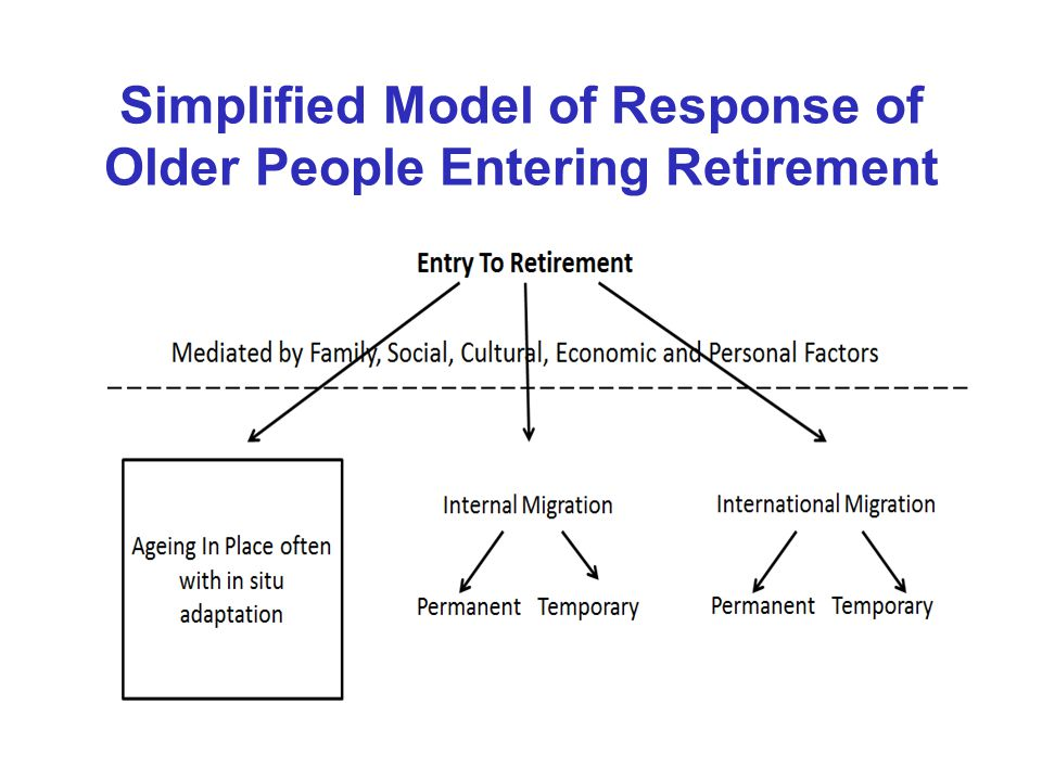Simplified Model of Response of Older People Entering Retirement