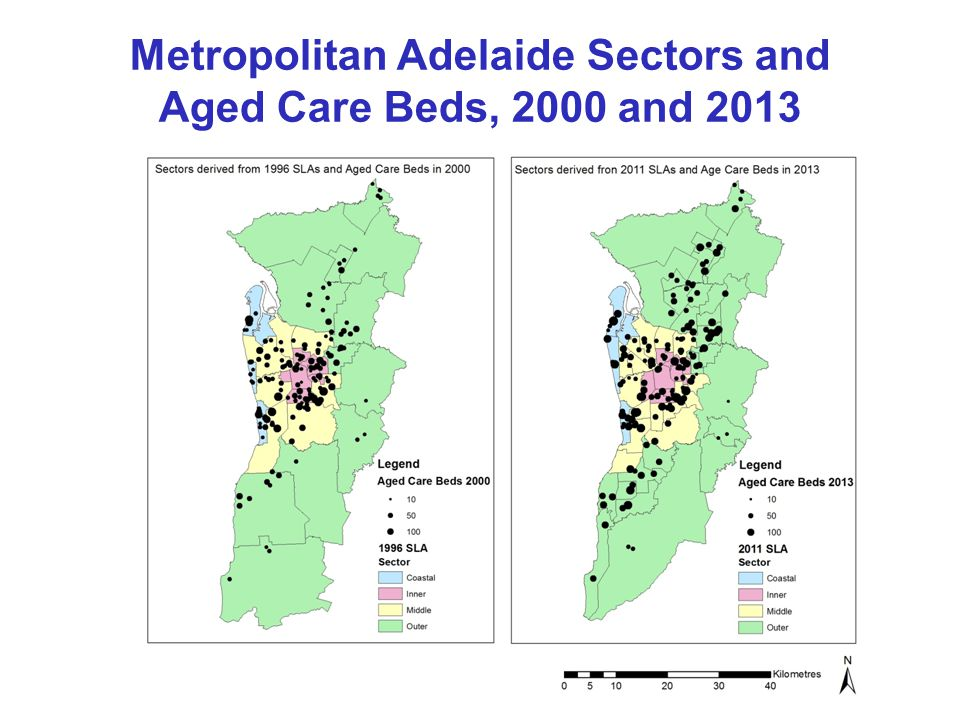 Metropolitan Adelaide Sectors and Aged Care Beds, 2000 and 2013