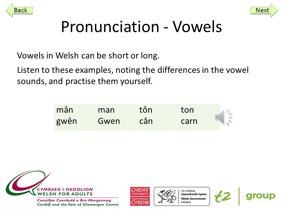 Pronunciation In Unit 1 we learned the Welsh alphabet.