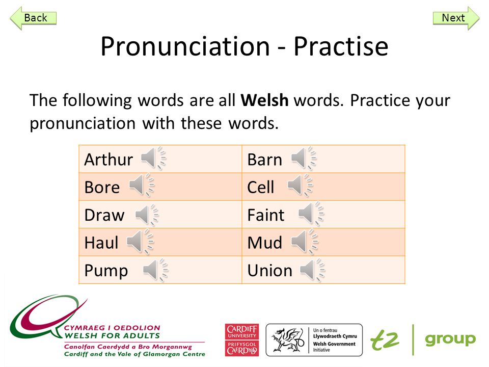 Pronunciation - Practise The following words are all Welsh words.