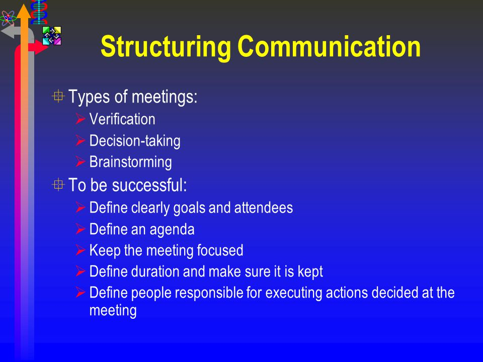 Structuring Communication °Types of meetings:  Verification  Decision-taking  Brainstorming °To be successful:  Define clearly goals and attendees