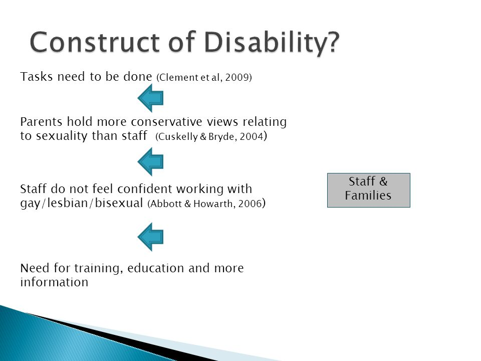 Construct of Disability.