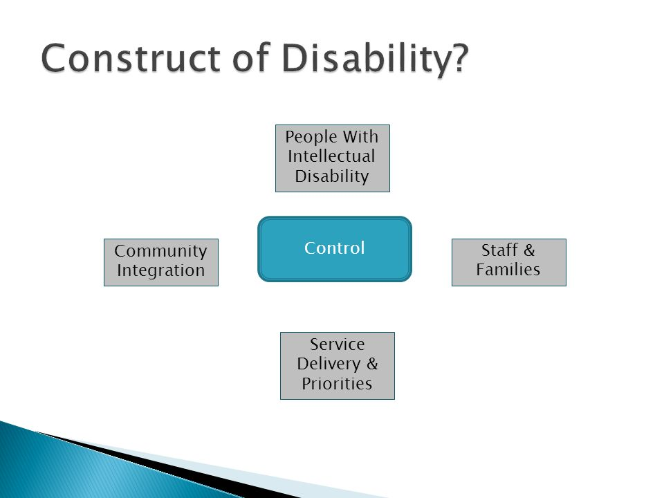 Control The power that service workers have to support, enable or actively destroy an individuals relationships cannot be ignored (Knox & Hickson, 2001) Control needs to be relinquished and people with Intellectual Disabilities need to be supported to take up this control We need to listen to what people want for themselves (Miller, 2008) We need to allow people with Intellectual Disabilities to put their own meaning on friendship and how they wish to maintain them (Knox & Hickson, 2001) We need to understand the importance of our friendship as staff members to people with Intellectual Disabilities and not devalue it