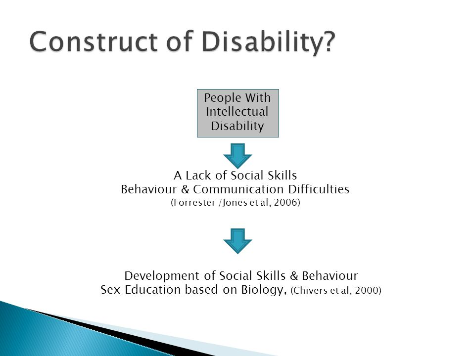 Staff & Families Friendships for people with intellectual disabilities appear to count for little in the estimation of those who control their lives (Emerson & McVilly, 2004) Staff felt that they needed to retain a degree of power if they were to adequately protect and provide (Pahl et al, 2000) Staff fear of favouring one person over another – professional distance (Pockney, 2006)
