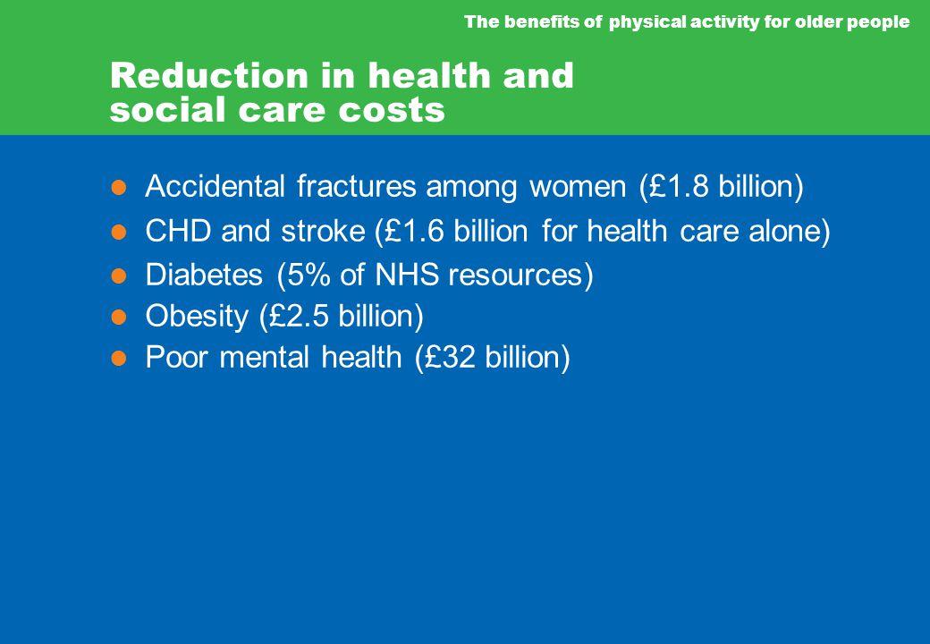 The benefits of physical activity for older people Reduction in health and social care costs Accidental fractures among women (£1.8 billion) CHD and stroke (£1.6 billion for health care alone) Diabetes (5% of NHS resources) Obesity (£2.5 billion) Poor mental health (£32 billion)