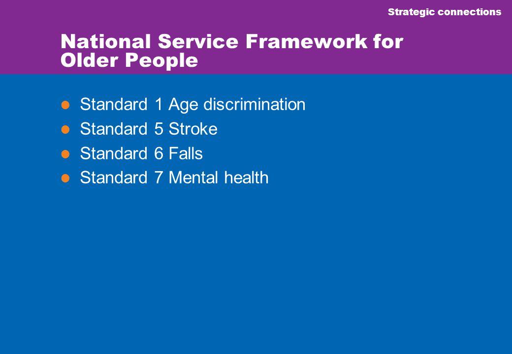 Strategic connections National Service Framework for Older People Standard 1 Age discrimination Standard 5 Stroke Standard 6 Falls Standard 7 Mental health