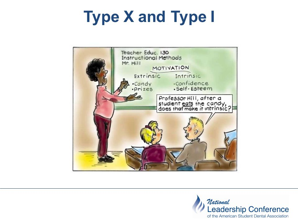 Type X and Type I
