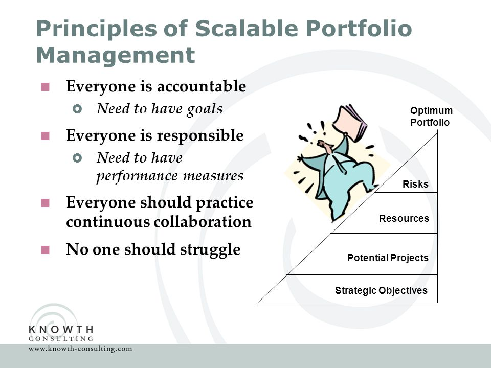 Principles of Scalable Portfolio Management  Everyone is accountable  Need to have goals  Everyone is responsible  Need to have performance measures  Everyone should practice continuous collaboration  No one should struggle Strategic Objectives Potential Projects Resources Optimum Portfolio Risks