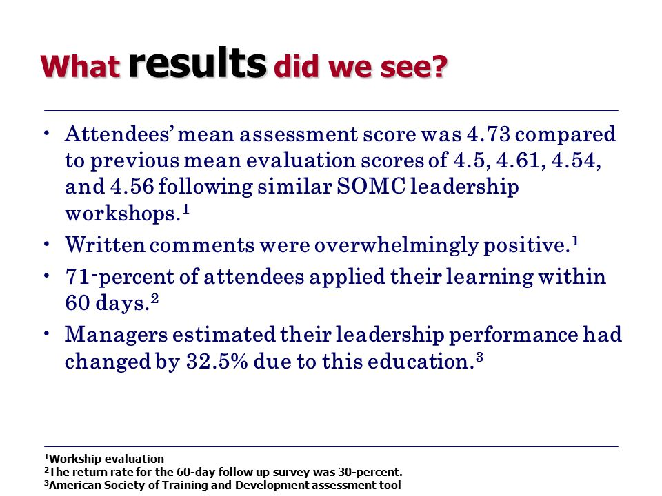 What results did we see? Attendees' mean assessment score was 4.73 compared to previous mean evaluation scores of 4.5, 4.61, 4.54, and 4.56 following