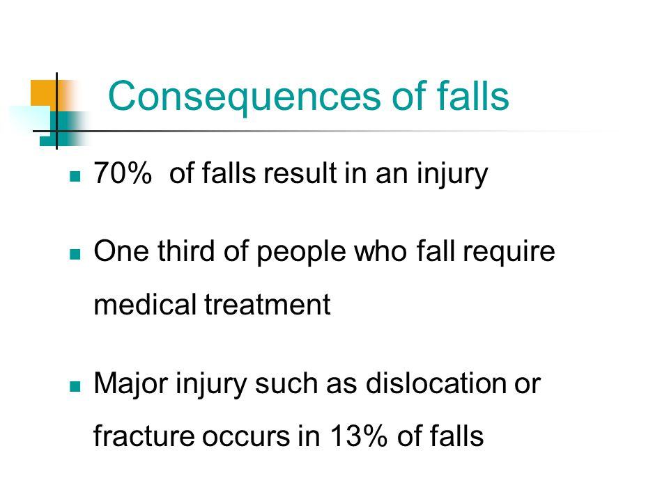 Consequences of falls 70% of falls result in an injury One third of people who fall require medical treatment Major injury such as dislocation or frac