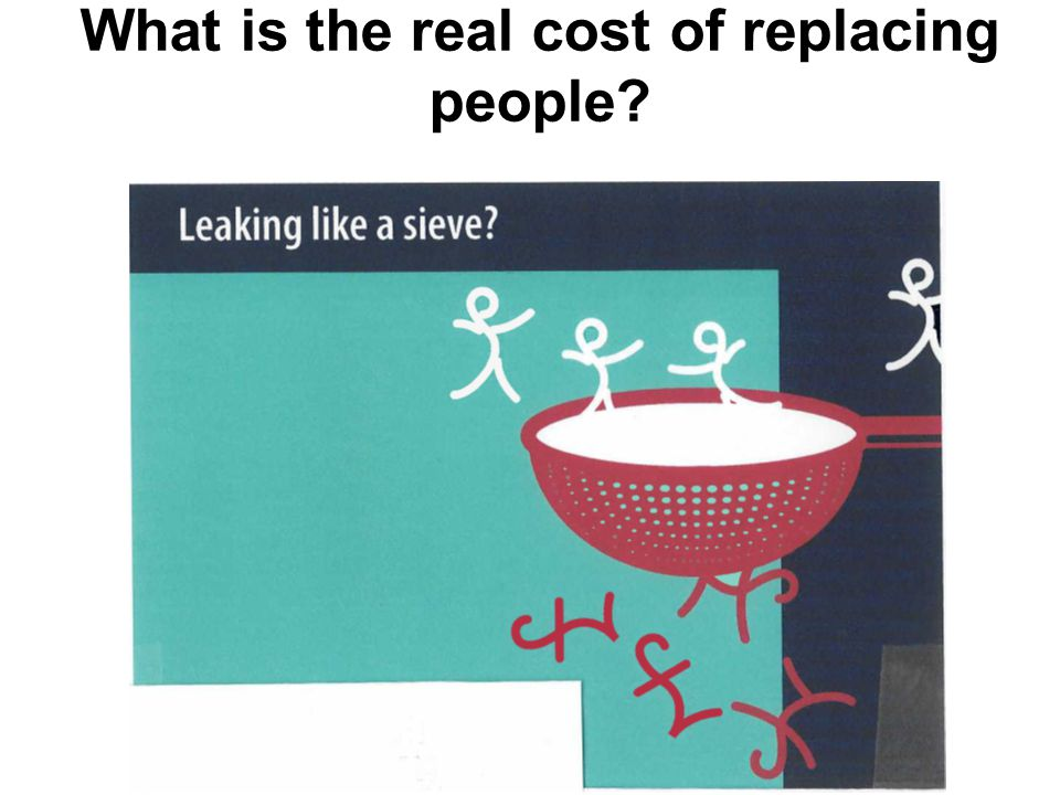 What is the real cost of replacing people