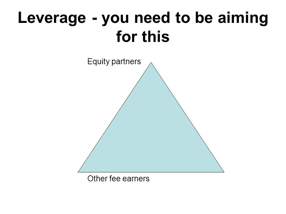 Leverage - you need to be aiming for this Equity partners Other fee earners