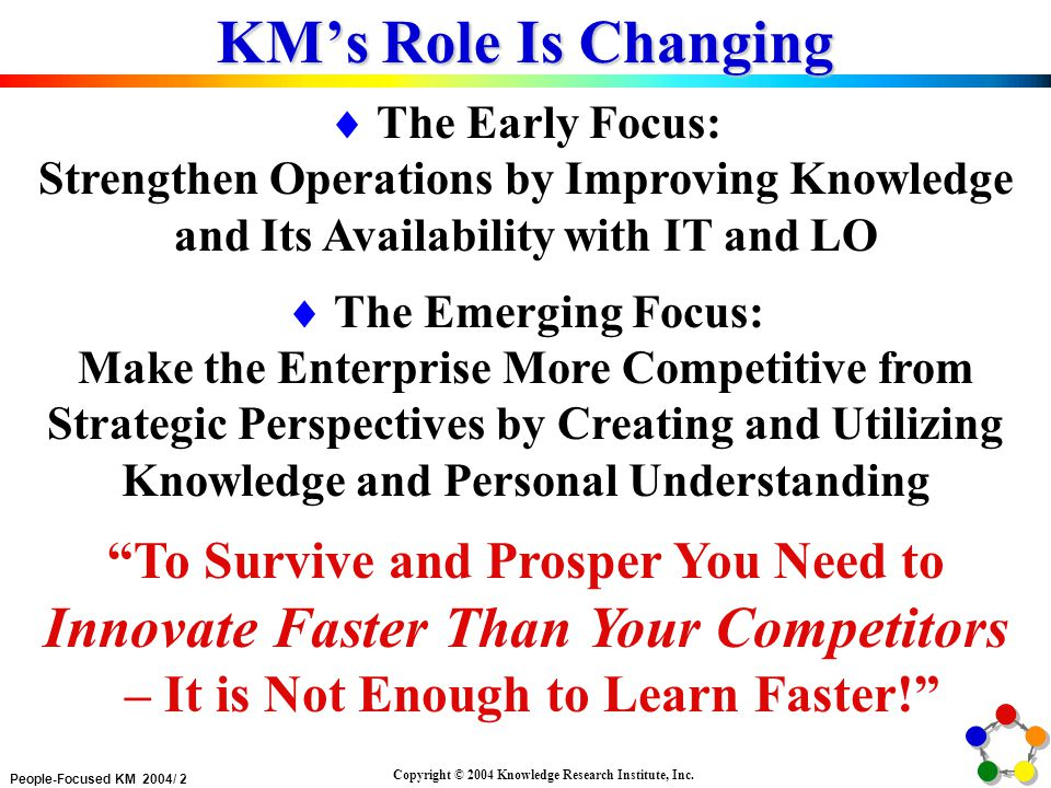 People-Focused KM 2004/ 3 Copyright © 2004 Knowledge Research Institute, Inc.