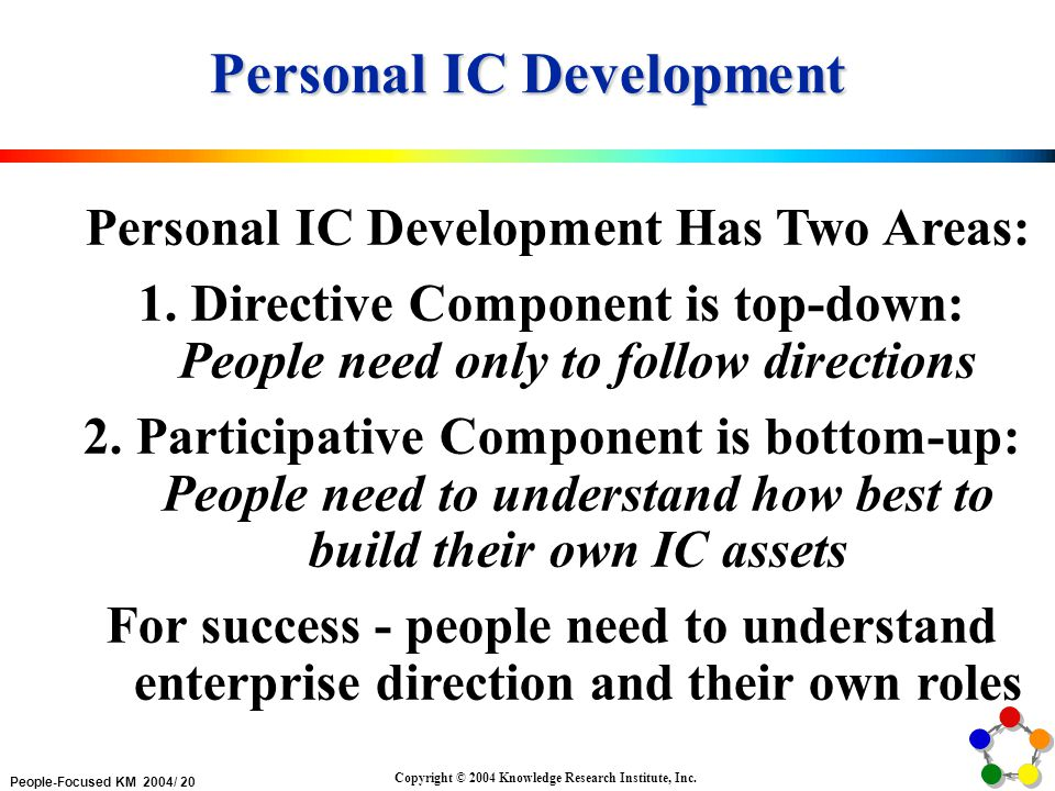 People-Focused KM 2004/ 21 Copyright © 2004 Knowledge Research Institute, Inc.