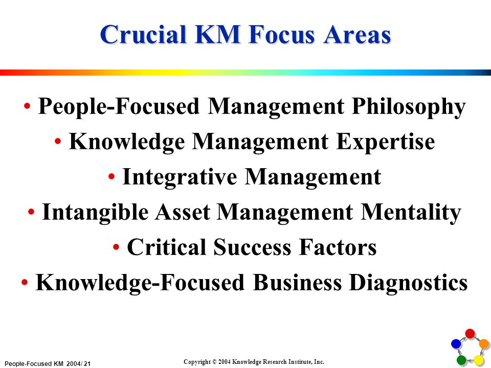People-Focused KM 2004/ 22 Copyright © 2004 Knowledge Research Institute, Inc.
