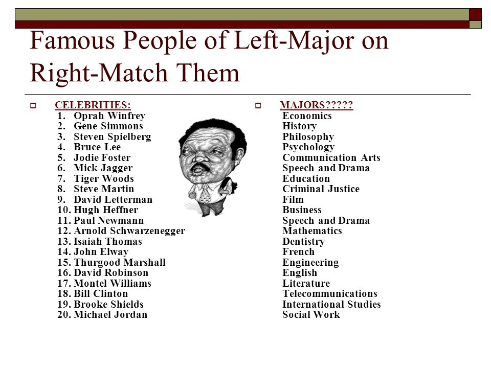 Famous People of Left-Major on Right-Match Them  CELEBRITIES: 1.