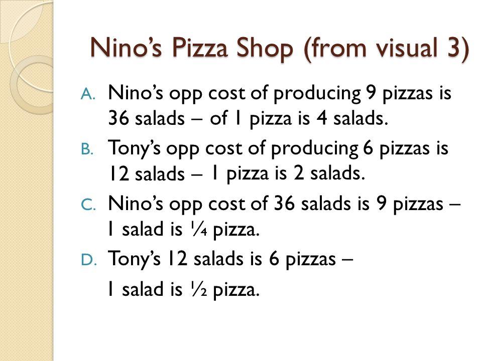 Nino's Pizza Shop (from visual 3) A. Nino's opp cost of producing 9 pizzas is 36 salads – B. Tony's opp cost of producing 6 pizzas is 12 salads – C. N