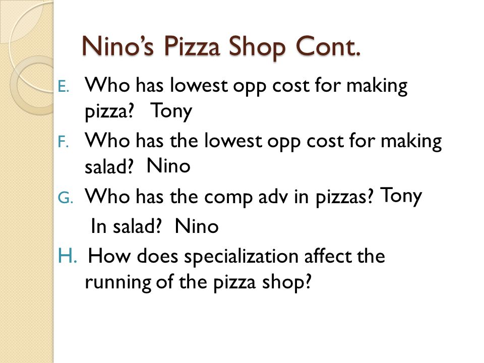 Nino's Pizza Shop Cont. E. Who has lowest opp cost for making pizza? F. Who has the lowest opp cost for making salad? G. Who has the comp adv in pizza