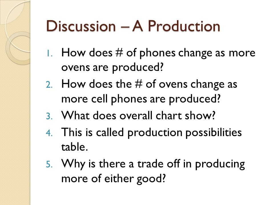 Discussion – A Production 1. How does # of phones change as more ovens are produced? 2. How does the # of ovens change as more cell phones are produce