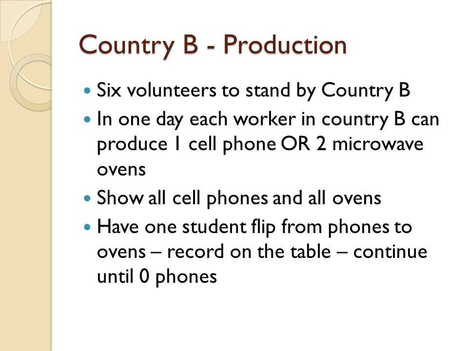 Country B - Production Six volunteers to stand by Country B In one day each worker in country B can produce 1 cell phone OR 2 microwave ovens Show all