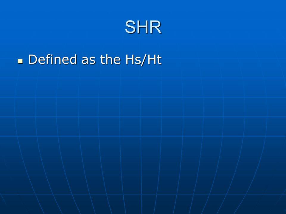 SHR Defined as the Hs/Ht Defined as the Hs/Ht