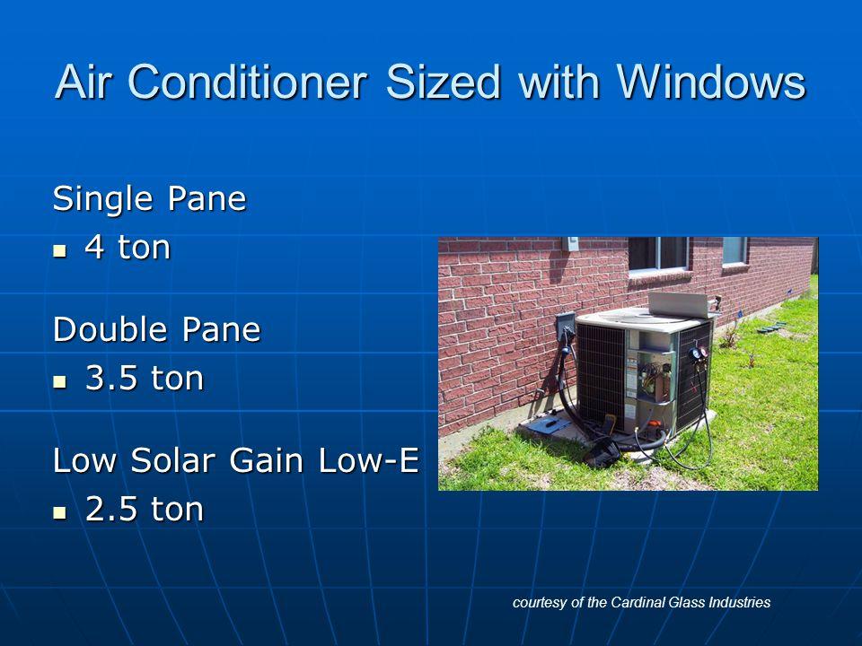 Air Conditioner Sized with Windows Single Pane 4 ton 4 ton Double Pane 3.5 ton 3.5 ton Low Solar Gain Low-E 2.5 ton 2.5 ton courtesy of the Cardinal Glass Industries