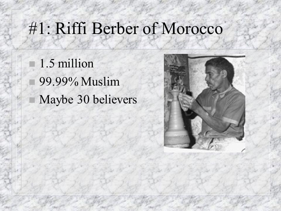 #1: Riffi Berber of Morocco n 1.5 million n 99.99% Muslim n Maybe 30 believers