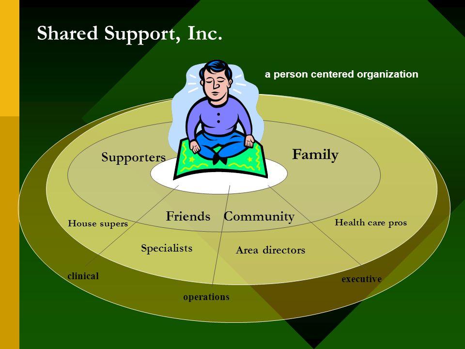 Shared Support, Inc. Dream, Reach, Contribute
