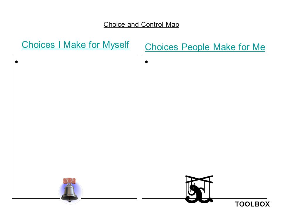 Choices Sean Makes for Himself Who his staff are Who his roommate is Where he lives Where he works When to do what he wants to do Work schedule When to go into work (this is in the process of changing) Social schedule - sometimes Choices People Make for Him Choice and Control Map