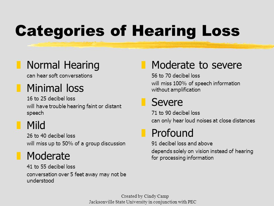 Categories of Hearing Loss zNormal Hearing can hear soft conversations zMinimal loss 16 to 25 decibel loss will have trouble hearing faint or distant speech zMild 26 to 40 decibel loss will miss up to 50% of a group discussion zModerate 41 to 55 decibel loss conversation over 5 feet away may not be understood zModerate to severe 56 to 70 decibel loss will miss 100% of speech information without amplification zSevere 71 to 90 decibel loss can only hear loud noises at close distances zProfound 91 decibel loss and above depends solely on vision instead of hearing for processing information Created by Cindy Camp Jacksonville State University in conjunction with PEC