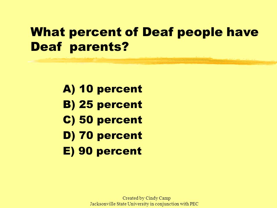 What percent of Deaf people have Deaf parents.