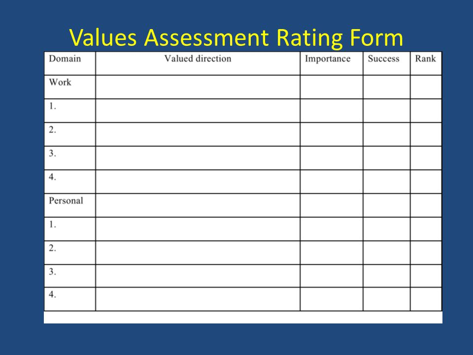 Values Assessment Rating Form