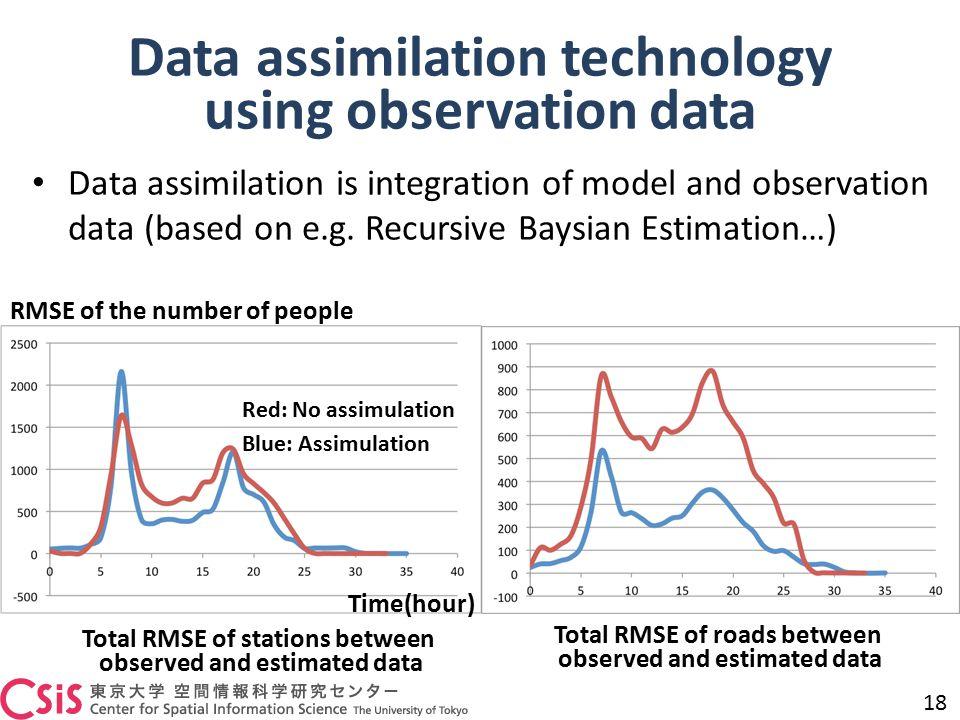 Data assimilation technology using observation data Data assimilation is integration of model and observation data (based on e.g. Recursive Baysian Es