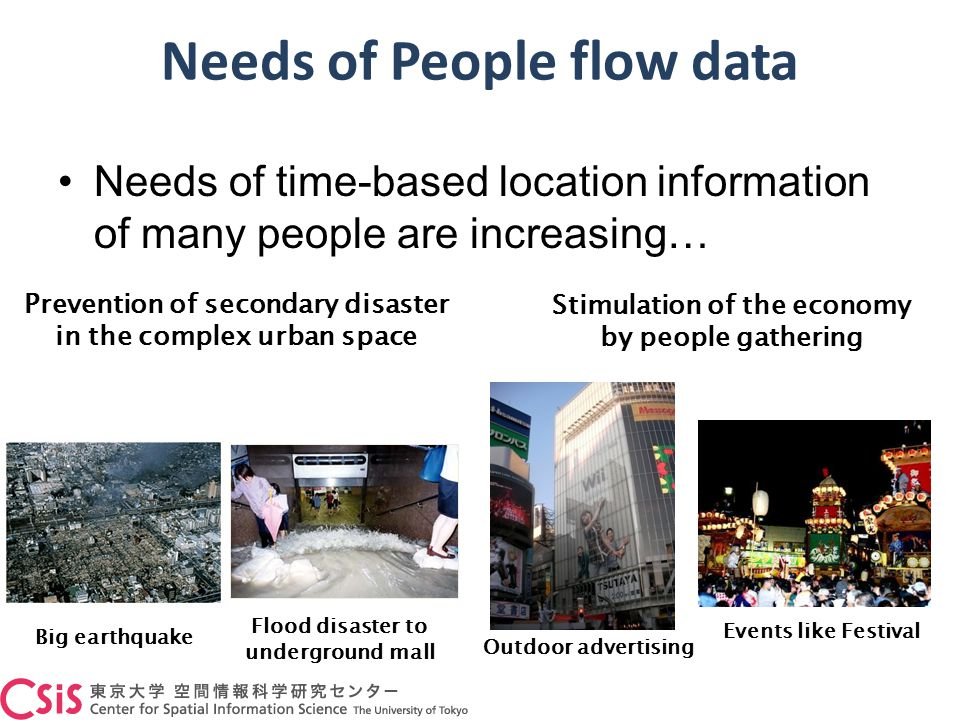 Needs of People flow data Big earthquake Flood disaster to underground mall Events like Festival Outdoor advertising Prevention of secondary disaster in the complex urban space Stimulation of the economy by people gathering Needs of time-based location information of many people are increasing…