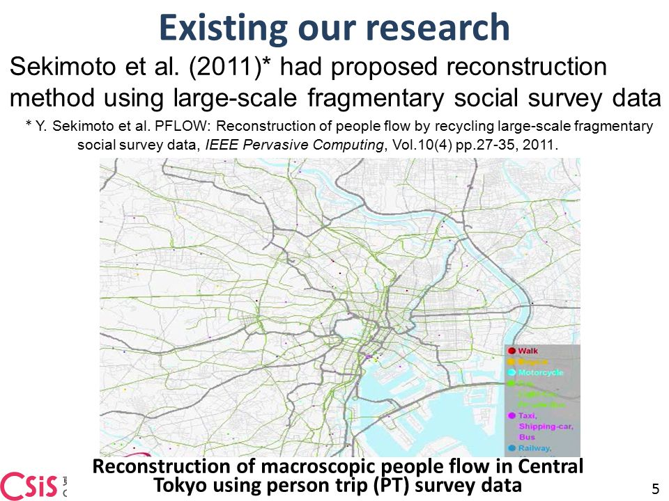 Sekimoto et al. (2011)* had proposed reconstruction method using large-scale fragmentary social survey data Existing our research 5 Reconstruction of