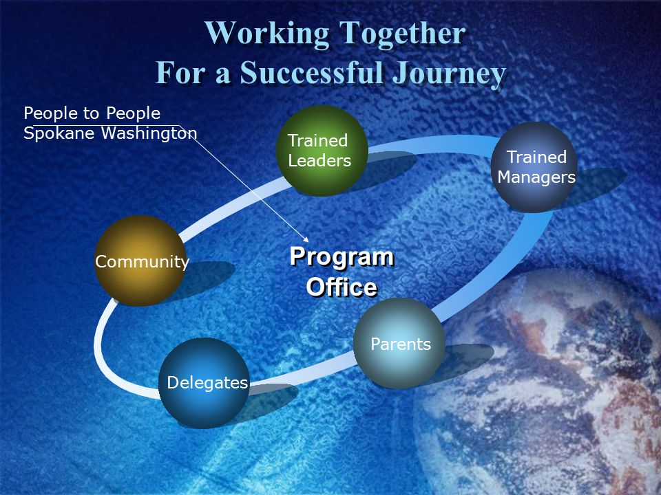 Working Together For a Successful Journey Trained Leaders Trained Managers Parents Program Office People to People Spokane Washington Delegates Community