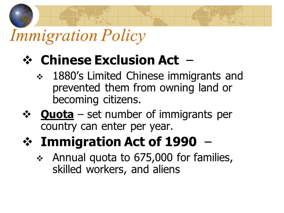 Citizens  Native-Born – 90% Americans are Native Born.