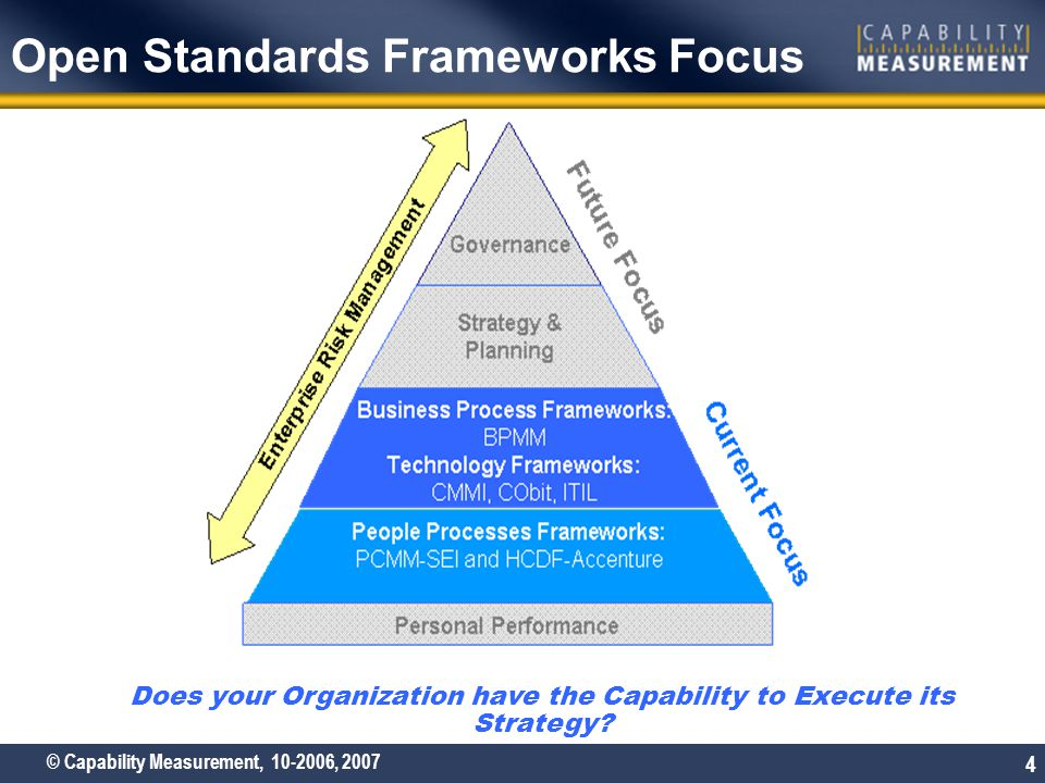 © Capability Measurement, 10-2006, 2007 4 Open Standards Frameworks Focus Does your Organization have the Capability to Execute its Strategy