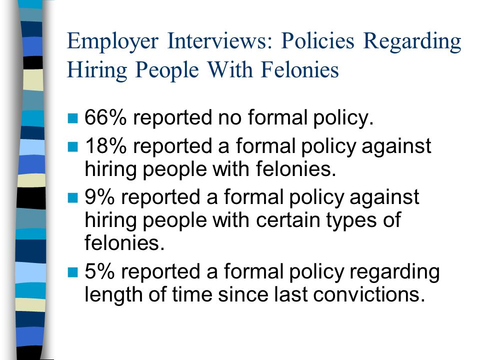Employer Interviews: Policies Regarding Hiring People With Felonies 66% reported no formal policy. 18% reported a formal policy against hiring people